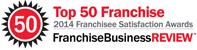 2014 Franchisee Satisfaction Award Winners